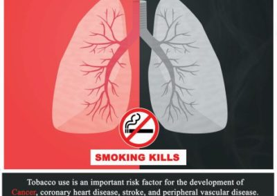 World No Tobacco Day Celebrated